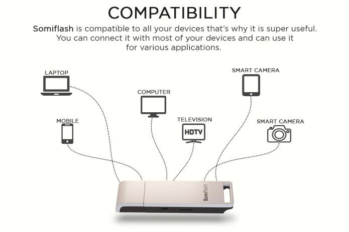 cOMPATIBLE WITH ALL