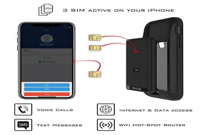 iPhone Dual Triple Sim Adapter